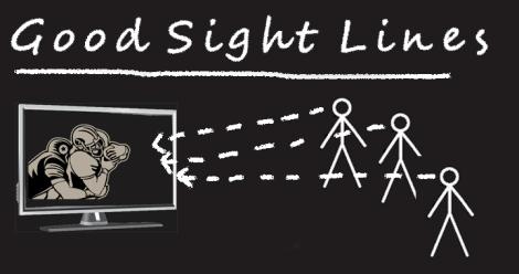 sight lines foot ball diagram